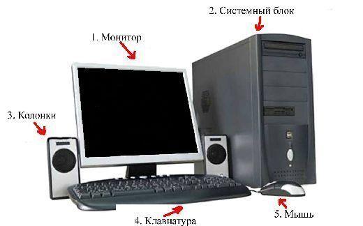 компьютер знакомство с работой